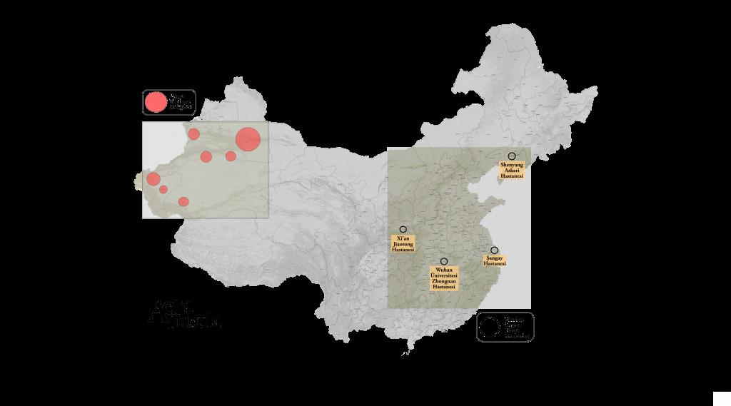 Çin Organ Hasat Merkezleri